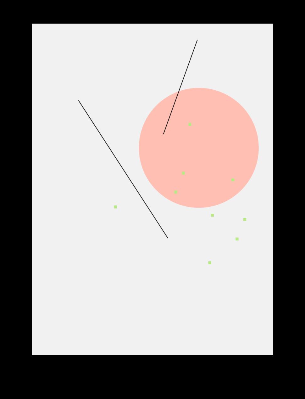 Artboard Copy 3