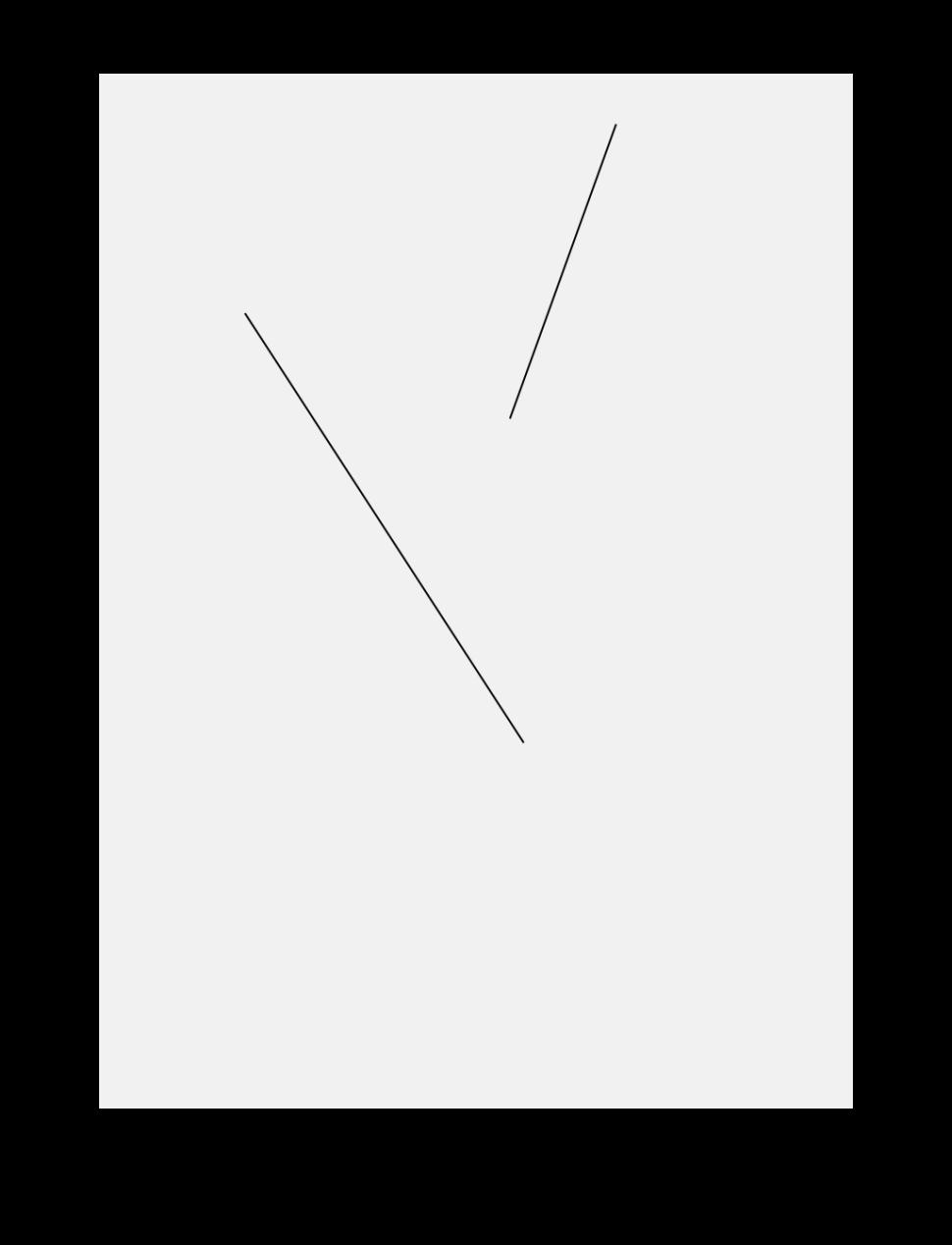 Artboard Copy